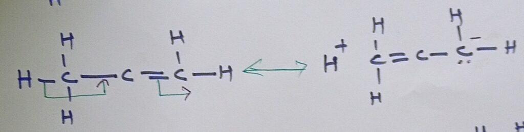 Hyperconjugation kya hain?Udaharan Sahit
