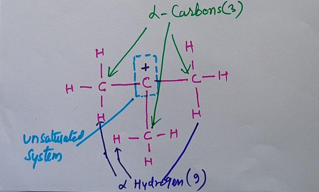 hyperconjugation-kya-hainudaharan-sahit